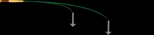 Scheme C