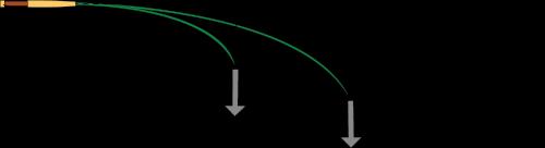 Scheme D