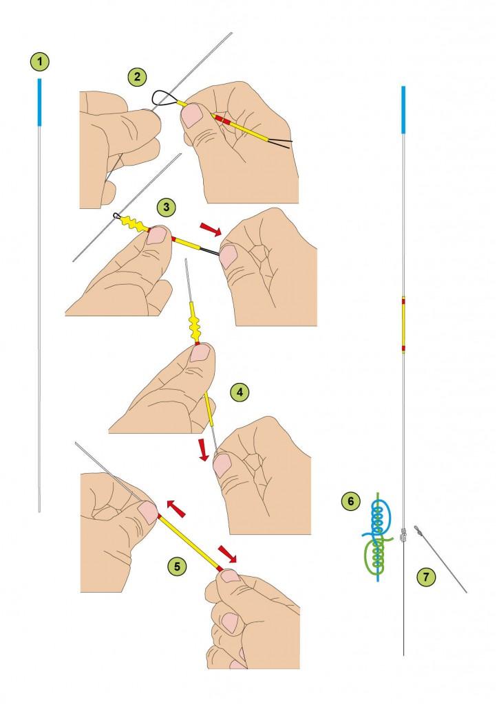 Using the Sliding Indicator System3
